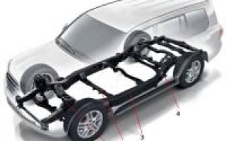 Виды автомобильных рам