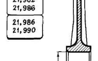 Установка поршневых колец на модели ВАЗ от 2108 до 2115