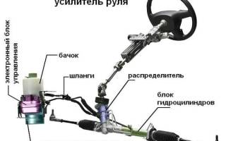 О гидроусилителе рулевого управления