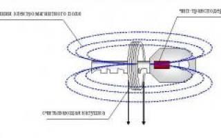 Как обойти иммобилайзер на автомобилях ВАЗ