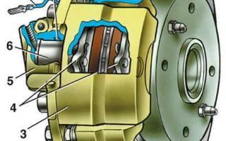 Особенности дисковых и барабанных тормозов