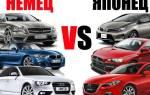 Особенности немецких автомобилей