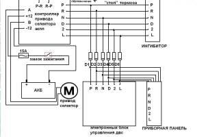 Типы электронных блоков управления АКПП