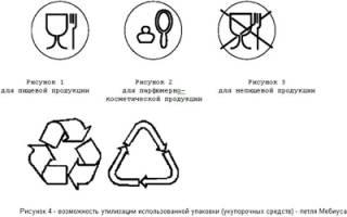 Основные маркировки