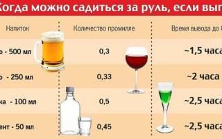 Квас и безалкогольное пиво за рулем