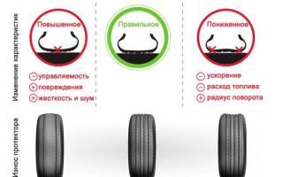 Какое давление в шинах должно быть