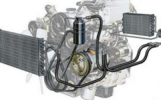Неисправности радиатора кондиционера