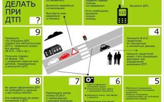 Что делать водителю, попавшему в аварию?