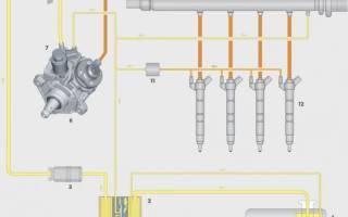 Двигатели Common Rail и особенности их эксплуатации
