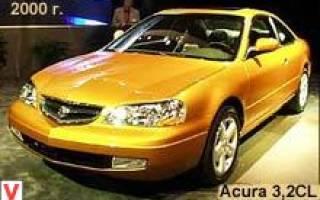 История торговой марки Acura