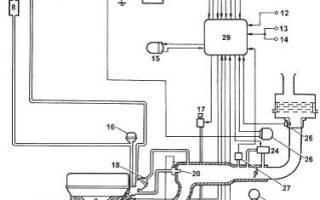 Технические характеристики 3S GE 2,0 л